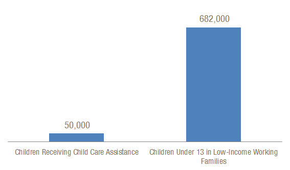 Georgia Child Care Assistance Helps Only a Fraction of Those In Need