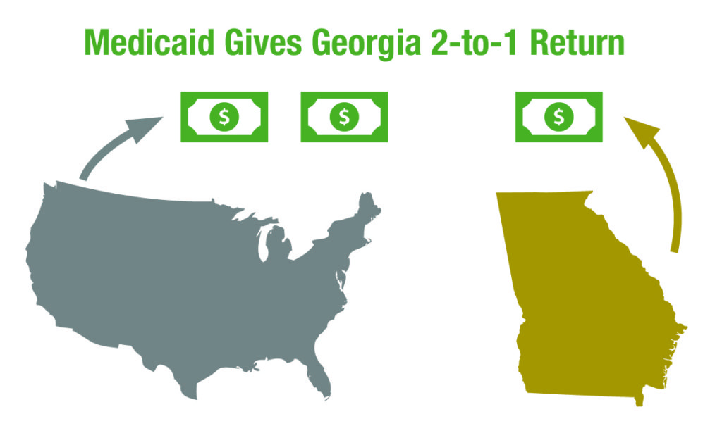Medicaid Gives a 2-to-1 Return