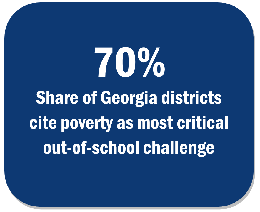[1] Highlighted schools are schools that rank in the bottom 6% (the share  of Georgia schools that are OSD-eligible) of student growth relative to  peer ...