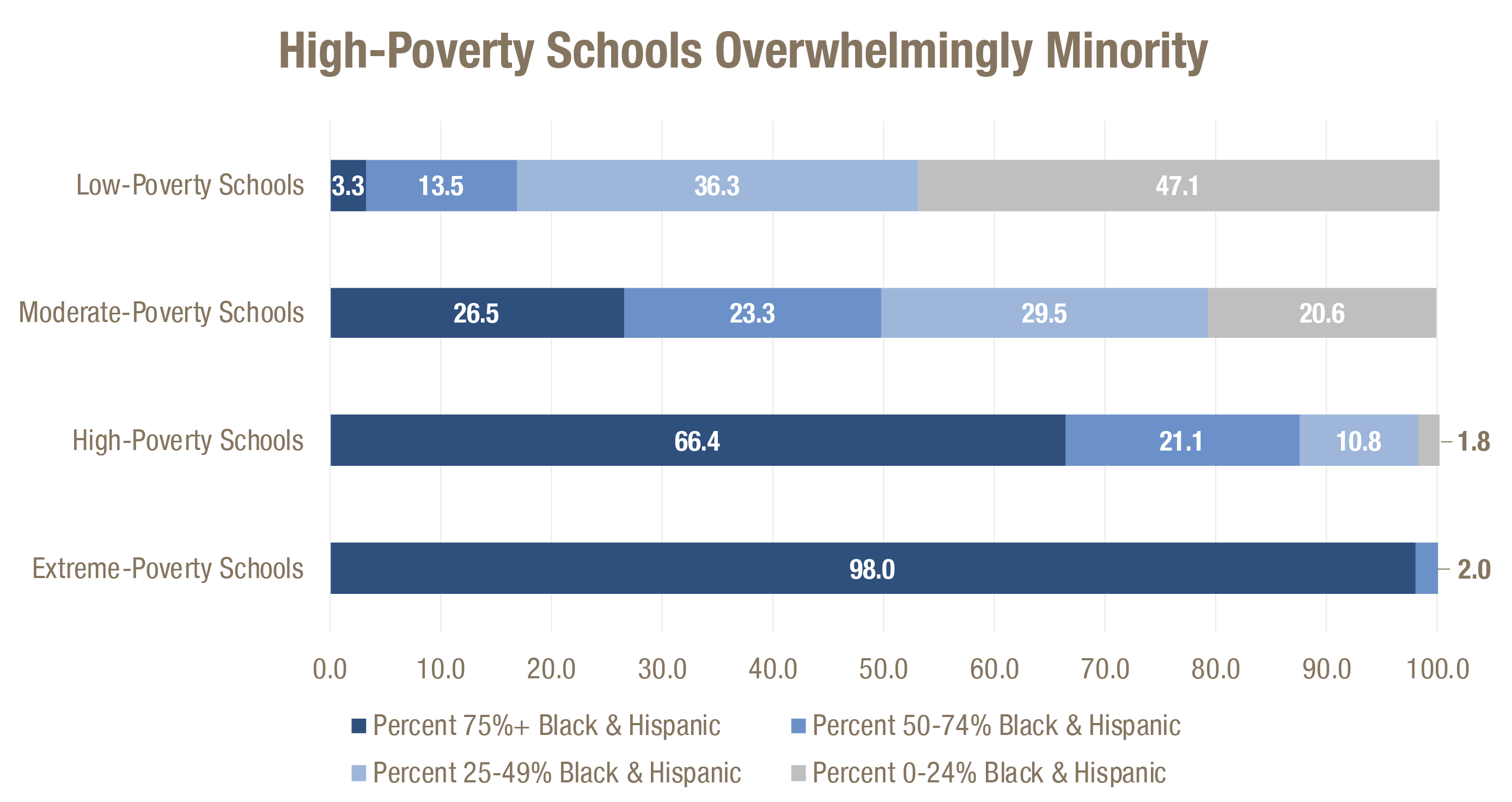 essay questions poverty Causes of poverty essay poverty: poverty in the united states and difficult issue research questions poverty is an issue that many children are faced with.