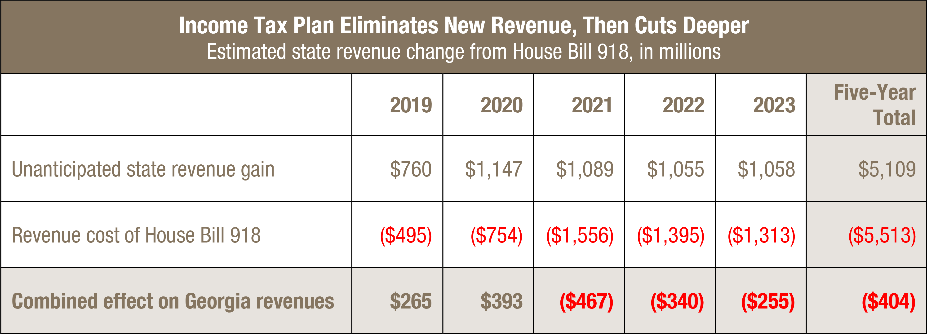 Georgia Ad Valorem Tax Calculator >> Lawmakers Approve Major Tax Plan Still Reviewing Several