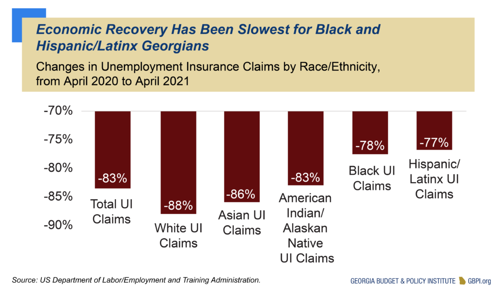 Economic Recovery Has Been Slowest for Black and Hispanic,Latinx Georgians
